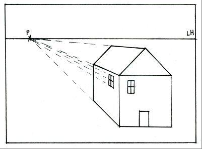 La perspective | artslfv